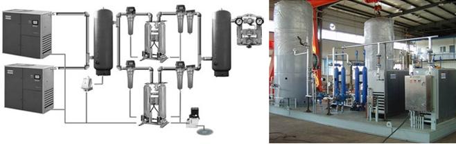 Air Compressor Service - Design and Install