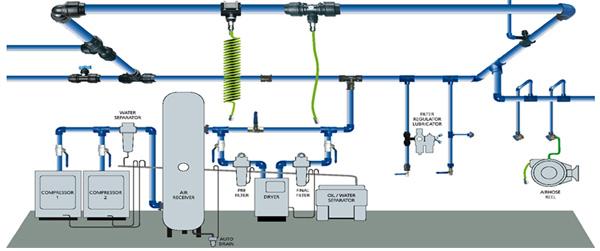 compressor-design